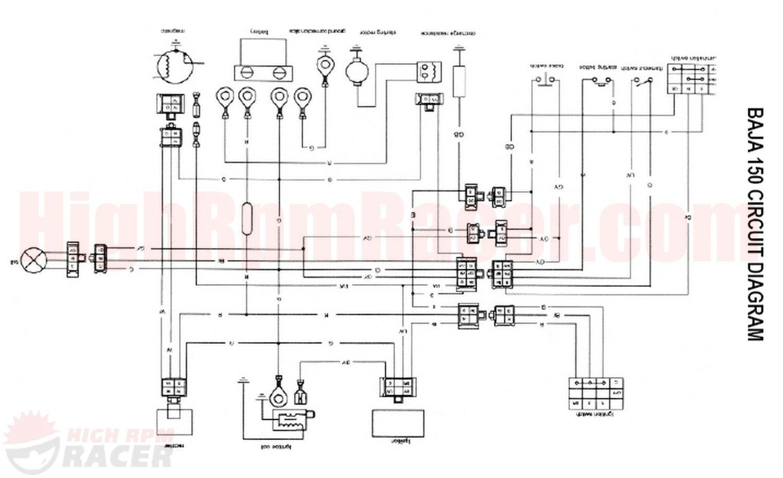 VX_9655] Chinese 125Cc Four Wheeler Wiring Diagram Schematic WiringElia Over Norab Bletu Opein Mohammedshrine Librar Wiring 101