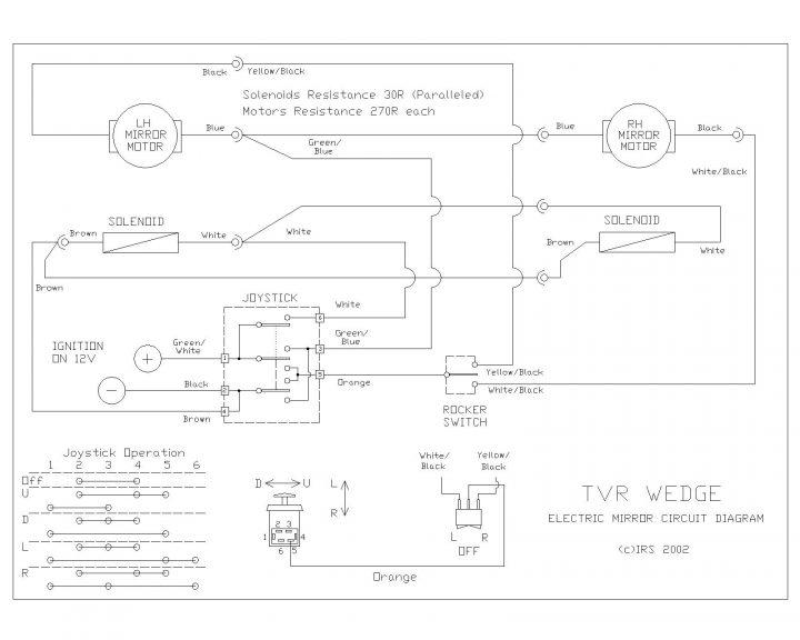 Audi Mirror Wiring Diagram Wiring Diagram Schematic Wait Format Wait Format Aliceviola It