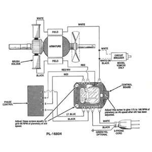 FL_4876] Wiring Diagram For Kitchen Aid Mixer Wiring DiagramAthid Ittab Benol Hyedi Mohammedshrine Librar Wiring 101