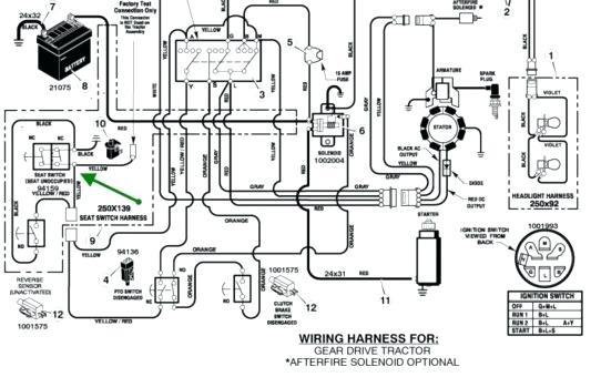 [DIAGRAM_3ER]  Deere Gator 6x4 Wiring Diagram -2001 Gmc Sierra 1500 Wiring Diagram |  Begeboy Wiring Diagram Source | John Deere Gator Wiring Diagram |  | Begeboy Wiring Diagram Source
