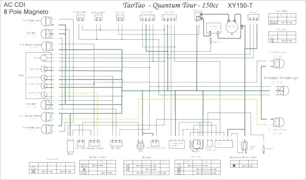RX_6998] Wiring Diagram For Gy6 Scooter Engine Wiring DiagramElia Osoph Xolia Inama Mohammedshrine Librar Wiring 101