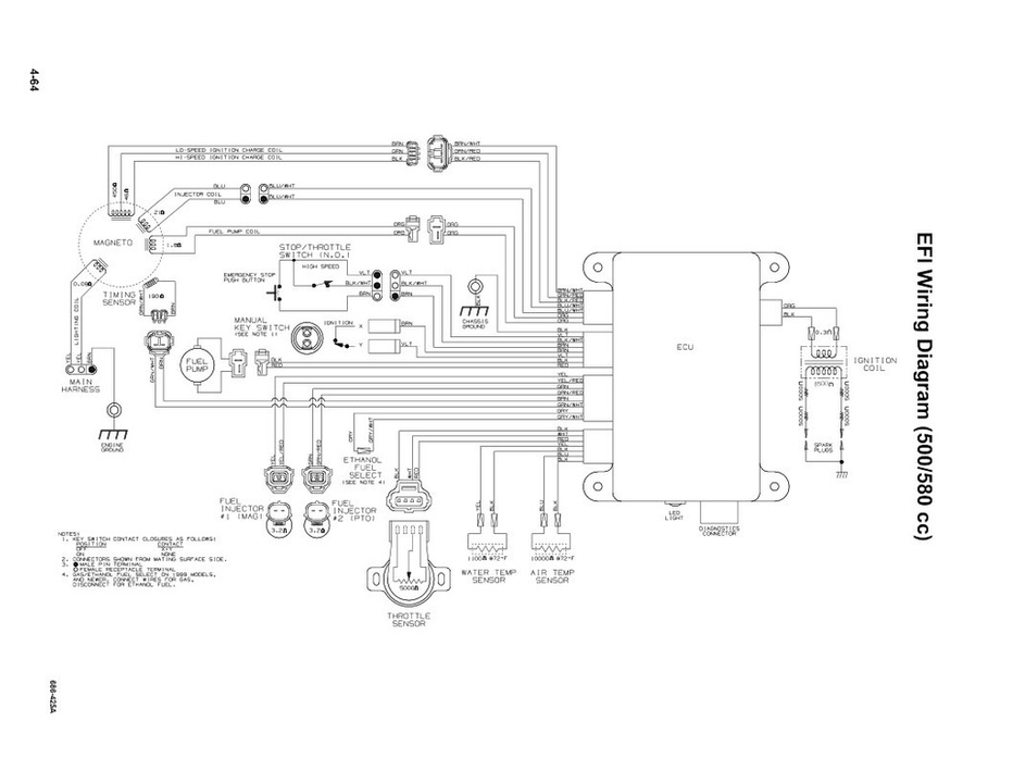 arctic cat wiring diagrams online fh 1034  arctic cat atv ignition wiring diagram  arctic cat atv ignition wiring diagram