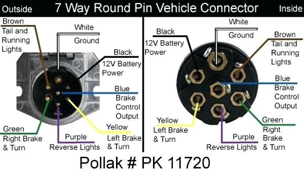 [DIAGRAM_5LK]  FC_3846] Round Trailer Plug Wiring Diagram 7 Pin Conector Polluk Free  Diagram | 7 Plug Wiring Diagram Pollak |  | Puti Ixtu Nowa Orsal Emba Mohammedshrine Librar Wiring 101