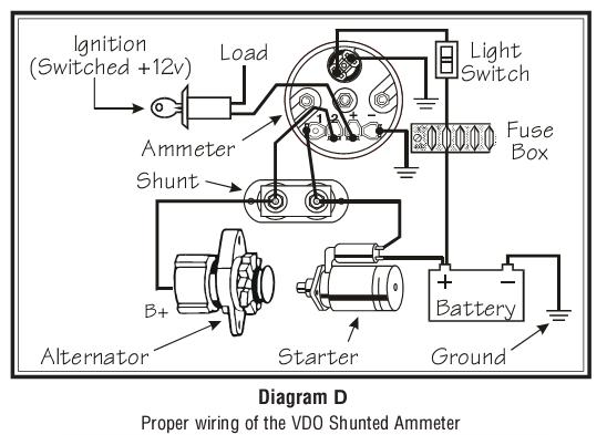 1952 Gmc Amp Gauge Wiring Diagram Wiring Diagrams Facility Facility Chatteriedelavalleedufelin Fr