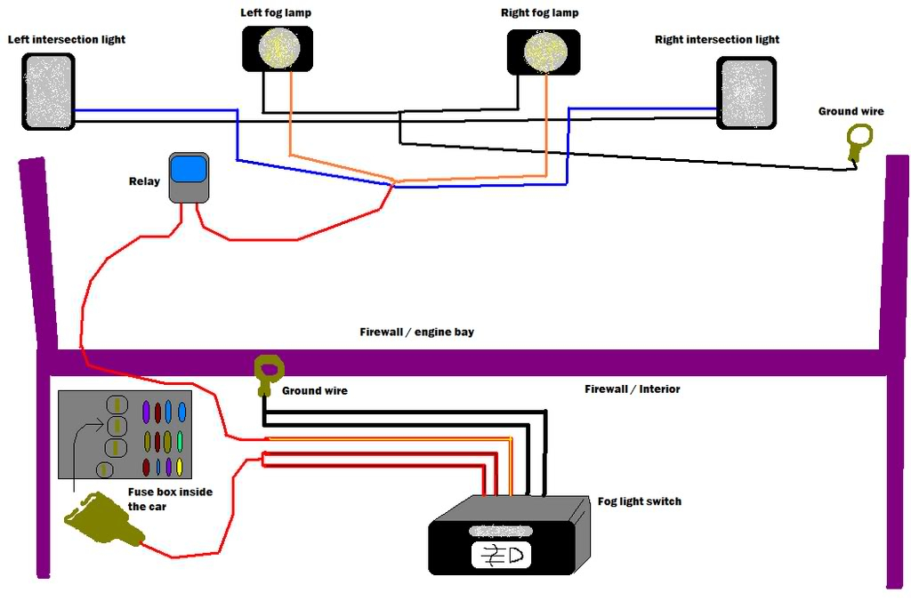 HX_5736] Light Wiring Diagram On Acura Aftermarket Fog Lights Wiring Diagram