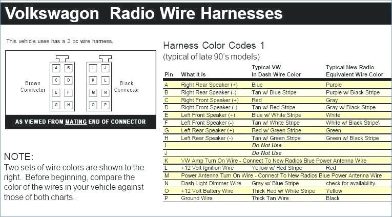 Fm 7435 2000 Mazda Protege Radio Wiring Diagram Wiring Diagram