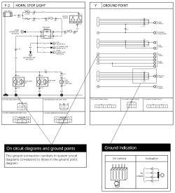 Groovy Repair Guides Wiring Diagrams Wiring Diagrams 2 Of 30 Wiring Cloud Monangrecoveryedborg