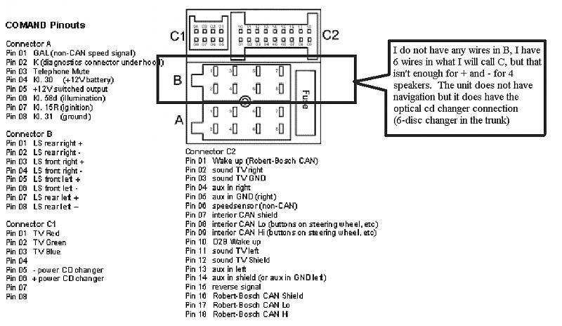 at_5404] 2000 mercedes ml320 radio wiring diagram mercedes ml320 wiring diagram  heli.staix.bachi.osuri.omen.push.over.cajos.kicep.zidur.opein.mohammedshrine.org