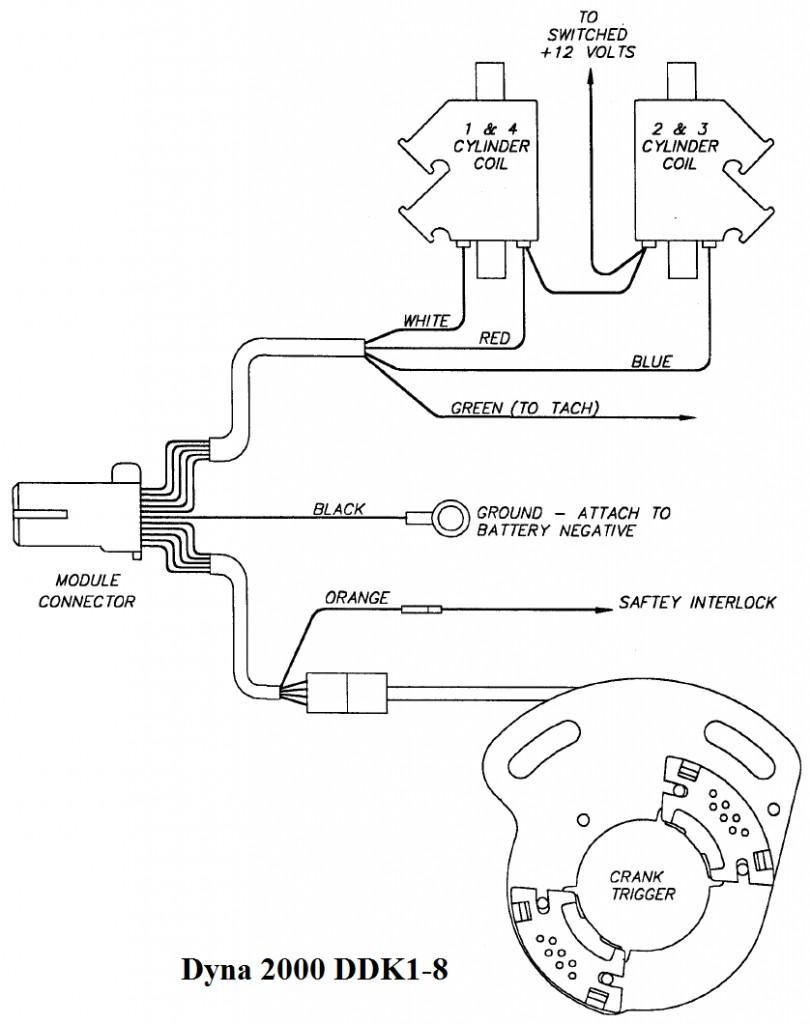 [DIAGRAM_38DE]  ZG_8180] 2000 Harley Wiring Diagram For Dummies Download Diagram | Key Switch Wiring Diagram For Harley Topper |  | Pical Icaen Sapebe Barep Mohammedshrine Librar Wiring 101