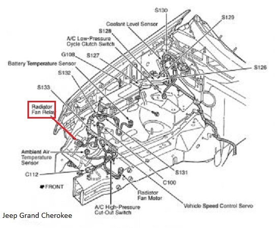 Do 1513 2000 Jeep Grand Cherokee Fan Relay Wiring Diagram Wiring Diagram