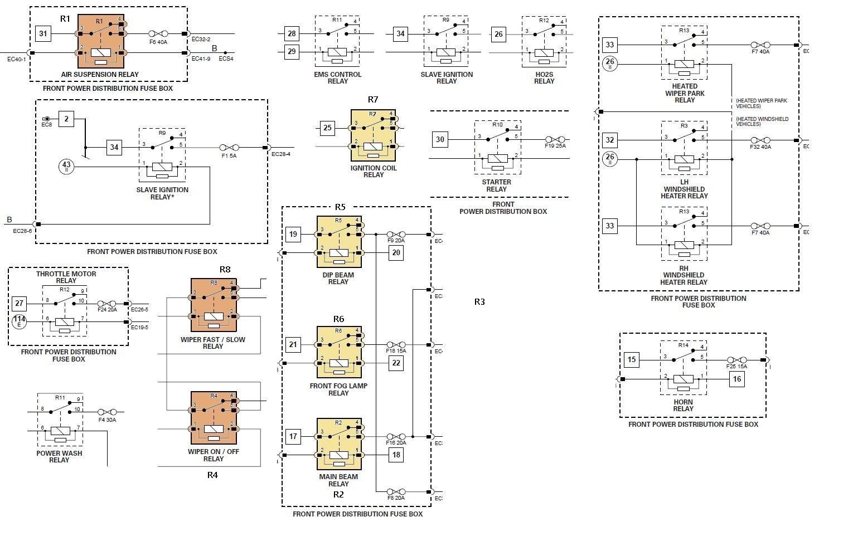 Za 3429  2000 Jaguar Xj8 Engine Diagram Schematic Wiring