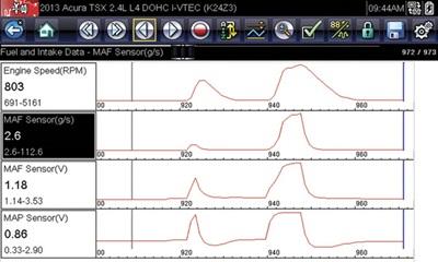 Brilliant Failure In Spec What Happens When A Mass Airflow Sensor Lies Wiring Cloud Staixaidewilluminateatxorg