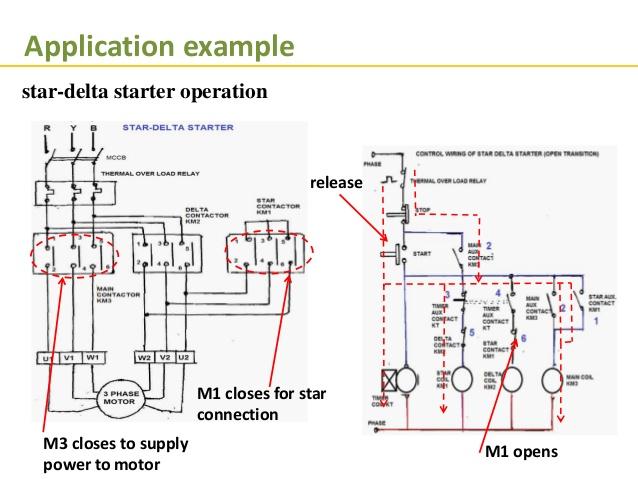 Yz 1963 Star Delta 3 Phase Motor Wiring Phase Motor Wiring Diagram On Free Diagram
