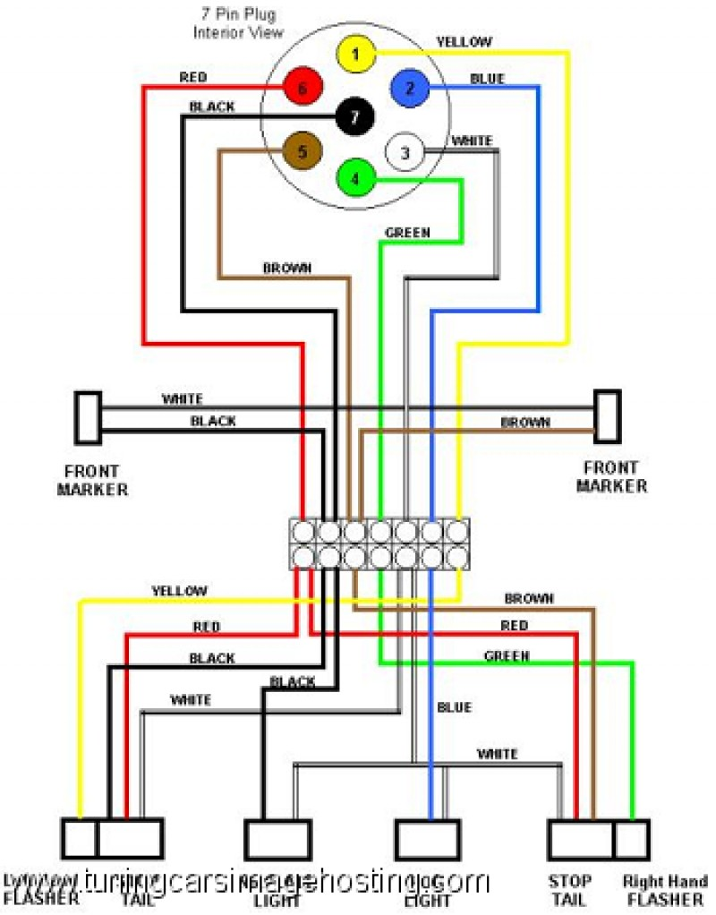 EW_2270] Trailer Wiring Diagram Along With 12 Pin Trailer Plug Wiring  Diagram Wiring DiagramEpete Bios Xempag Awni Jebrp Mohammedshrine Librar Wiring 101