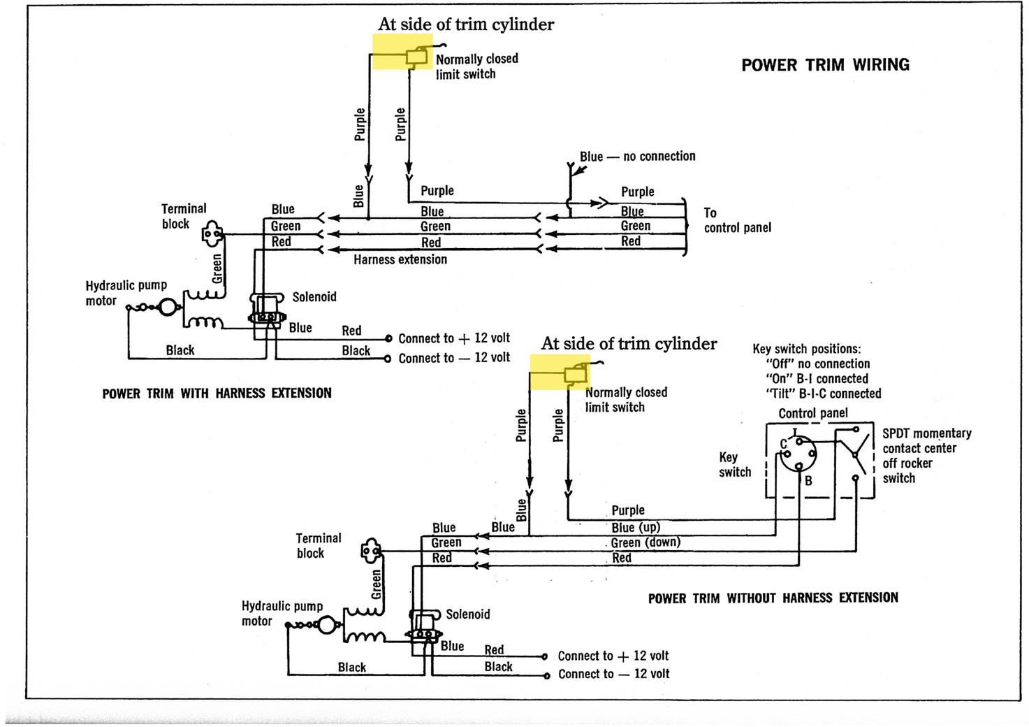 Outstanding Wrg 7792 Merc Wiring Diagram Wiring Cloud Hisonepsysticxongrecoveryedborg