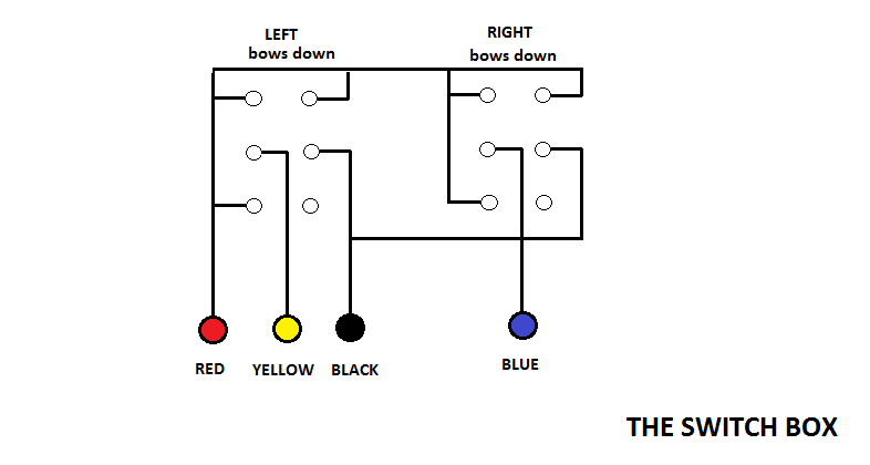 xv_4099] wiring diagram for bennett trim tabs using a carling vld1 rocker schematic  wiring  lotap oliti ungo attr xero mohammedshrine librar wiring 101