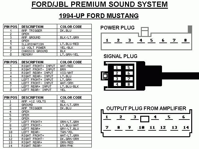 [QMVU_8575]  FB_4208] Mustang Audio Wiring Schematic Wiring | Ford Mustang Factory Radio Wiring |  | Iness Vira Mohammedshrine Librar Wiring 101