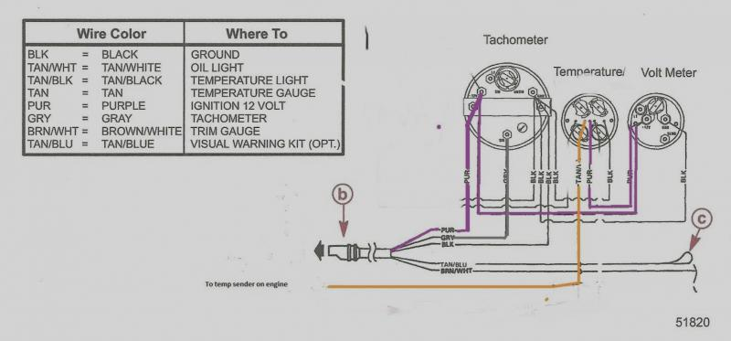 Mercruiser Trim Gauge Wiring - Wiring Diagram point mark-answer -  mark-answer.lauragiustibijoux.it | Mercruiser Trim Gauge Wiring |  | Laura Giusti Bijoux