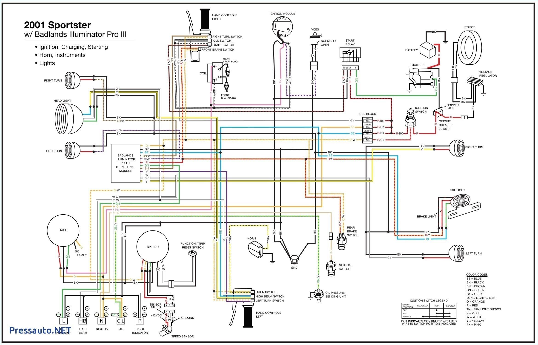 Incredible Bmw E46 Engine Wiring Harness Diagram Unique E46 Engine Wiring Wiring Cloud Counpengheilarigresichrocarnosporgarnagrebsunhorelemohammedshrineorg