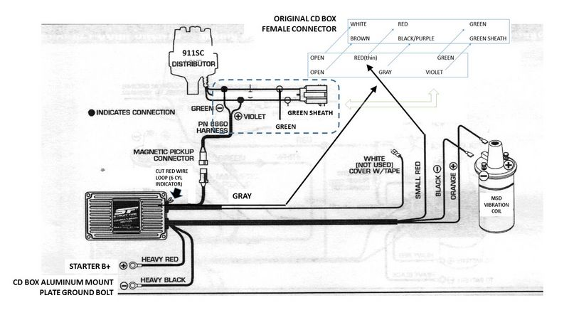 msd 8362 distributor wiring diagrams - 2001 yamaha srx 700 wiring diagram -  hondaa-accordd.2014ok.jeanjaures37.fr  wiring diagram resource