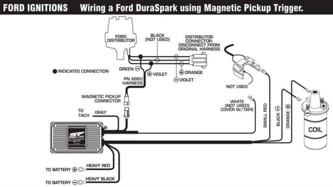 msd street fire wiring diagram 280zx - 1963 chevy impala wiring diagram -  1994-chevys.ati-loro.jeanjaures37.fr  wiring diagram resource