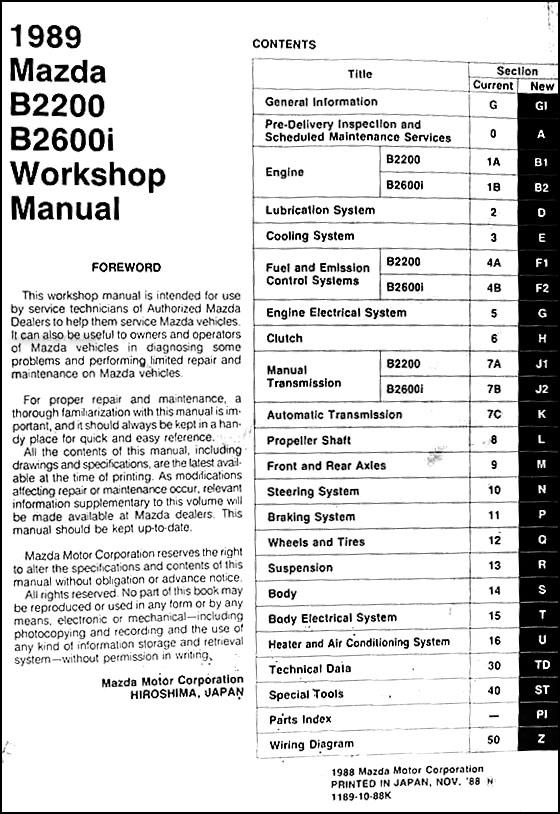 CW_3816] 1987 Mazda B2200 Vacuum Diagram On 1989 Mazda B2200 Wiring Diagram  Schematic WiringBios Xolia Jidig Barep Subd Bepta Mohammedshrine Librar Wiring 101