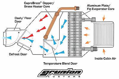 Strange 1964 Chevy Impala W Factory Ac Vintage Air Conditioner Evaporator Wiring Cloud Licukaidewilluminateatxorg