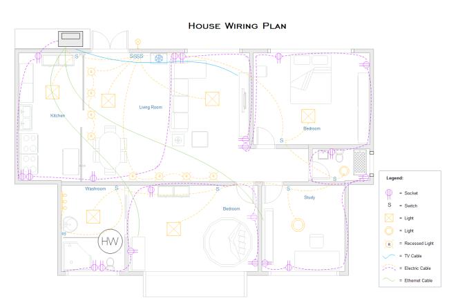 Astonishing Home Wiring Plan Software Making Wiring Plans Easily Wiring Cloud Filiciilluminateatxorg