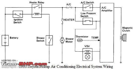Remarkable Understanding Car Air Conditioners Team Bhp Wiring Cloud Histehirlexornumapkesianilluminateatxorg