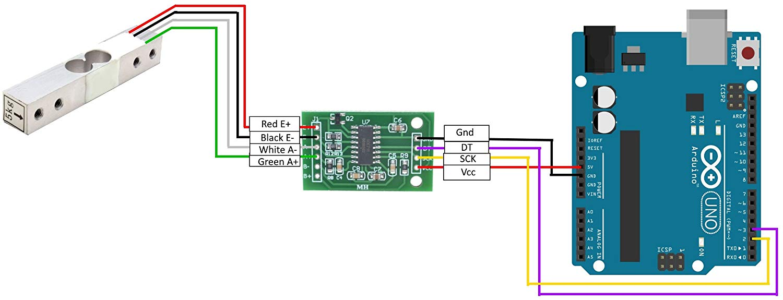 5kg Wire Diagram General Wiring Diagrams