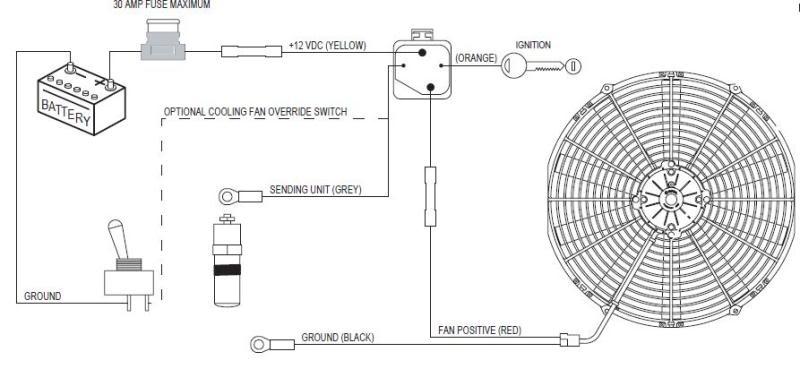 Phenomenal Wiring Diagram 11 Spal Dual Fans Wiring Diagram Tutorial Wiring Cloud Dulfrecoveryedborg