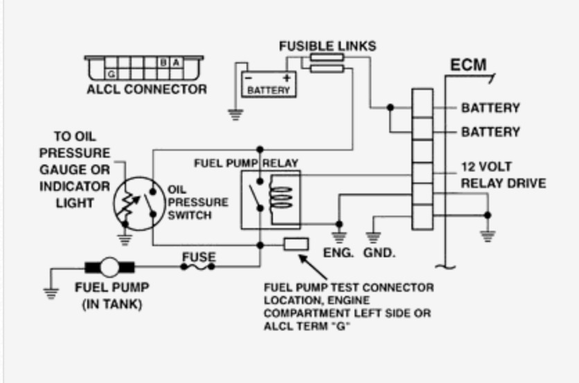 TR_2983 Chevy S10 Fuel Line Free Diagram