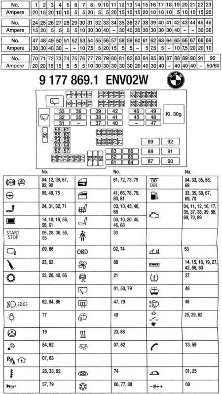 Incredible Bmw F20 Fuse Box Basic Electronics Wiring Diagram Wiring Cloud Dulfrecoveryedborg