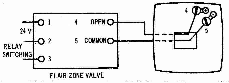Fantastic Zone Valve Wiring Installation Instructions Guide To Heating Wiring Cloud Loplapiotaidewilluminateatxorg
