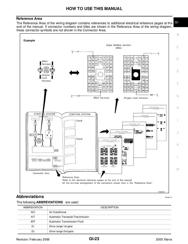 Diagram Stereo Wiring Diagram For 2002 Nissan Xterra Hd Version Securei3 Printablemask Lorentzapotheek Nl