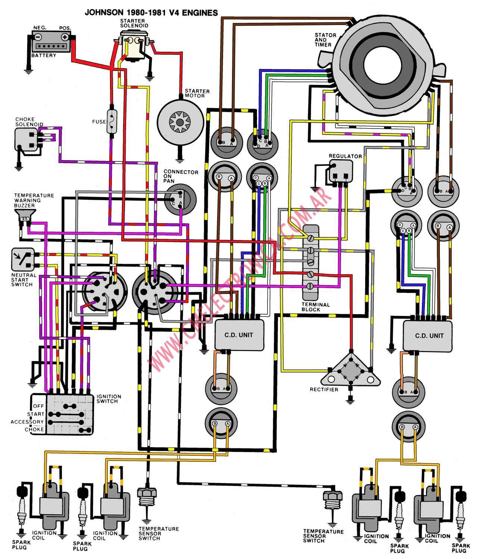 MN_2724] Evinrude Etec 250 Wiring Diagram Schematic WiringArcin Ponol Aidew Illuminateatx Librar Wiring 101