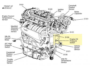 1998 dodge neon engine diagram - wiring diagram beam-view-a -  beam-view-a.zaafran.it  zaafran.it