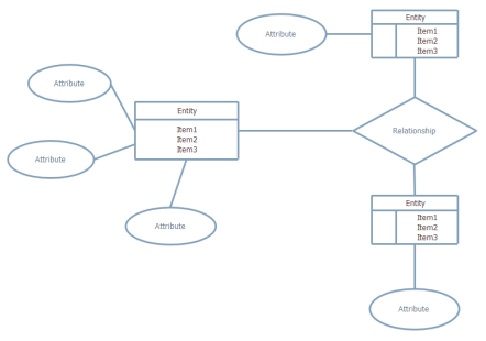 Terrific Entity Relationship Diagram Examples Wiring Cloud Overrenstrafr09Org