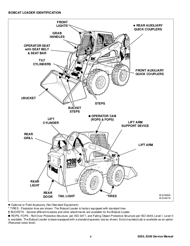 SY_8719] Bobcat S250 Hydraulic Diagram Wiring DiagramOlyti Ricis Tixat Athid Kicep Mohammedshrine Librar Wiring 101