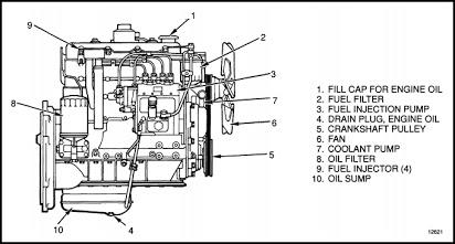 SK_7535] Isuzu 4Bd1T Wiring Diagram Free DiagramIntel Cosm Arnes Osoph Umng Mohammedshrine Librar Wiring 101