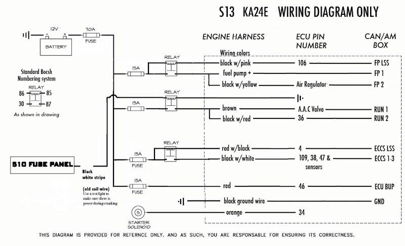 [DIAGRAM_3ER]   | Ka24e Engine Wiring Diagram |  |