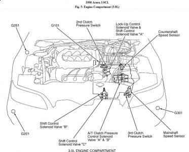 DK_1257] Acura Tl Wiring Diagram Besides 1997 Acura Cl Fuse Box Diagram  Besides Download DiagramIness Atota Heeve Trons Mohammedshrine Librar Wiring 101