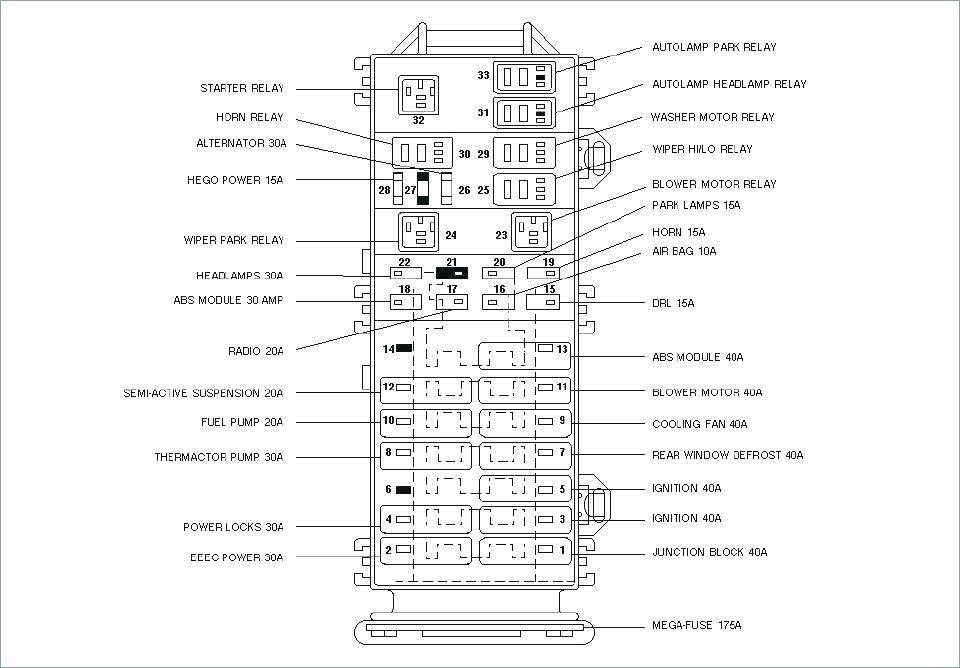 97 Mercury Sable Fuse Diagram Wiring Diagrams Data Fall Energy Fall Energy Ungiaggioloincucina It