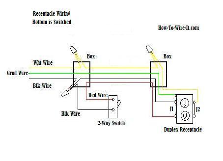 Tremendous Wire An Outlet Wiring Cloud Onicaalyptbenolwigegmohammedshrineorg