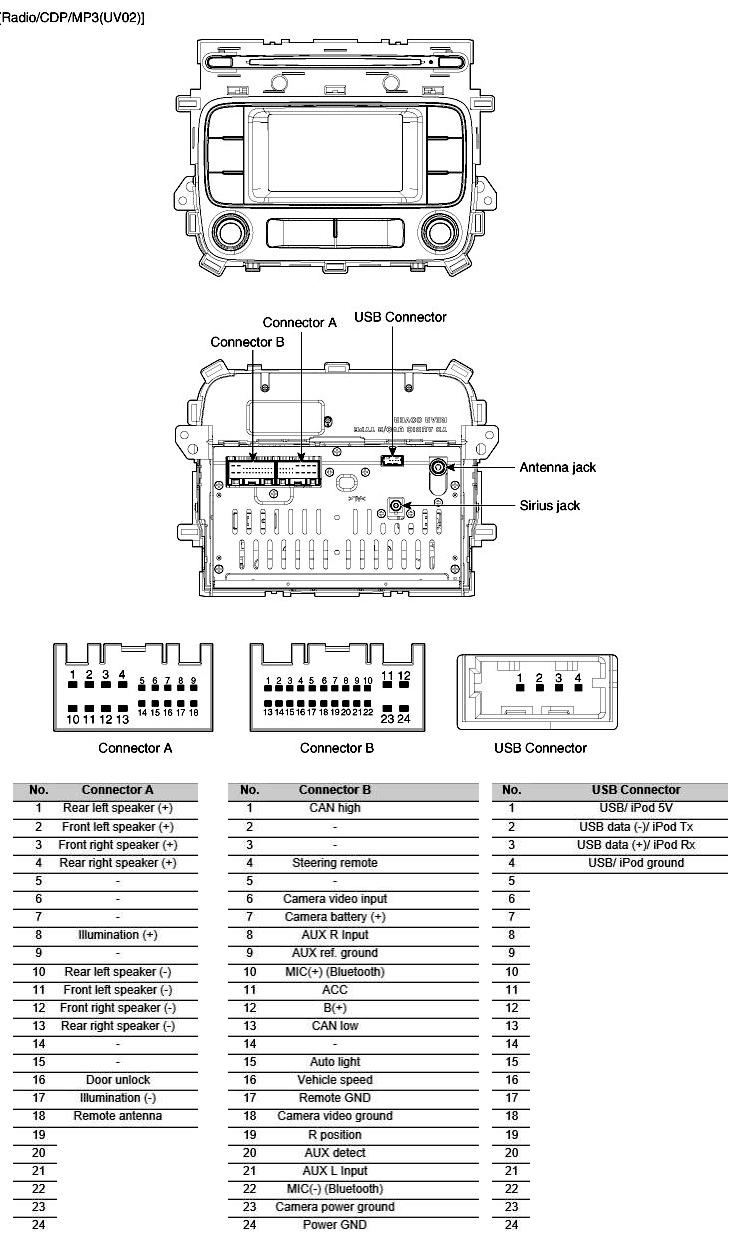 [DIAGRAM_38IS]  HO_6976] 2013 Kia Soul Wiring Diagram Wiring Diagram | 2015 Kia Soul Wiring Diagram |  | Icism Epete Inama Mohammedshrine Librar Wiring 101