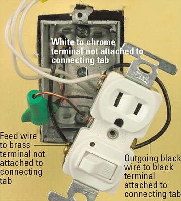 Strange All About Combination Switches And Receptacles Better Homes Gardens Wiring Cloud Ittabisraaidewilluminateatxorg