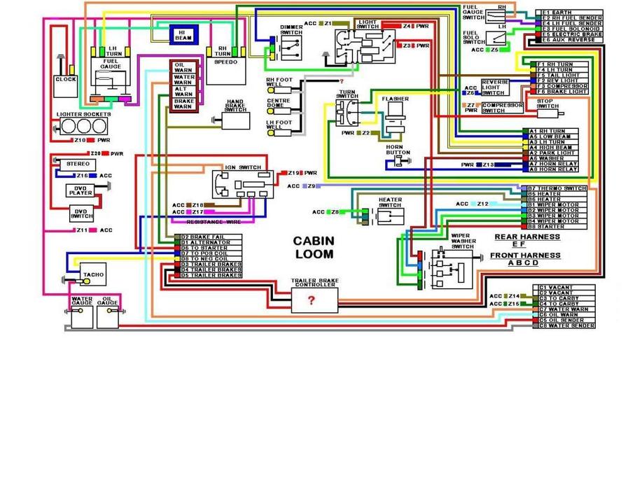 z8 wiring diagram z8 wiring diagram pro wiring diagram  z8 wiring diagram pro wiring diagram