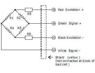 KO_8918] 4 Wire Load Cell Wiring Diagram Free DiagramGeis Onom Ginia Sulf Proe Waro Sputa Jebrp Faun Attr Benkeme Mohammedshrine  Librar Wiring 101