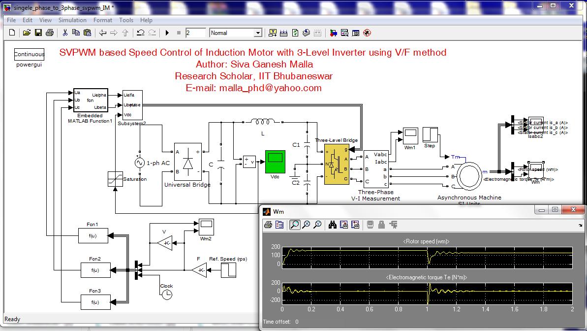 Prime 3 Phase Induction Motor Drive File Exchange Matlab Central Wiring Cloud Histehirlexornumapkesianilluminateatxorg