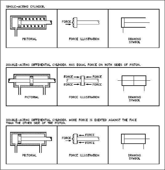 Pleasant Engineering Symbology Prints And Drawings Module 2 Wiring Cloud Grayisramohammedshrineorg